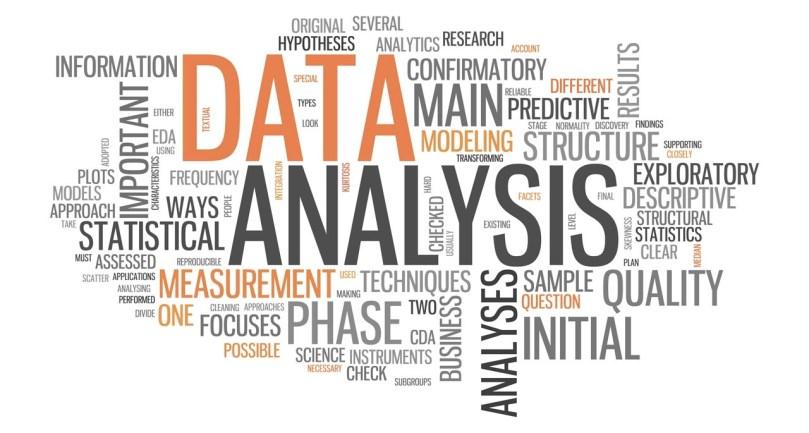 Module 4 Exercise 6: Visualizing Data With Voyant