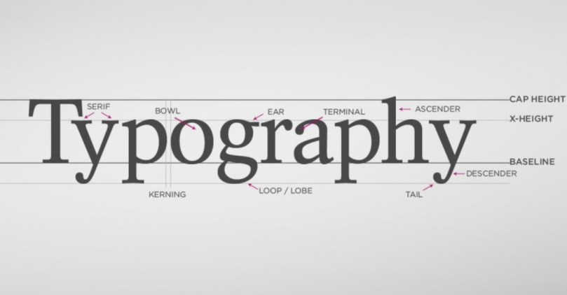 Module 5 Exercise 2: Visual Communication With Typography