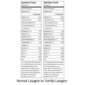 Bariatric Lasagne Nutrition Facts