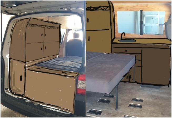 karavan mobilya yapımı iç dizayn