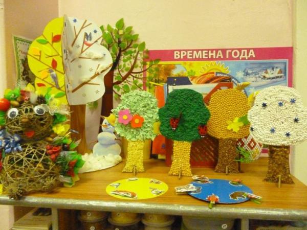 Уголок природы в младшей группе детского сада: оформление ...