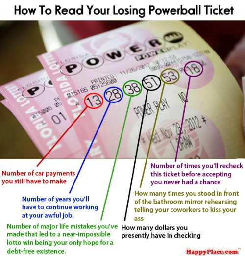 How To Read Losing Powerball Ticket