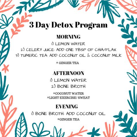 Detox 3 Day Program