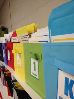 Tips and Tricks – Organizing papers