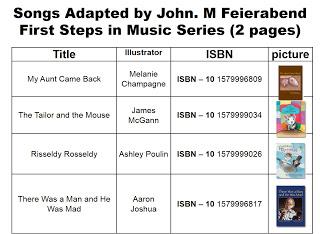 Book List – Books By John M. Feierabend