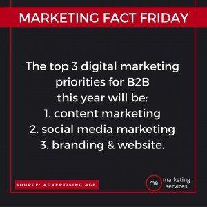 Marketing Fact Friday 1.22
