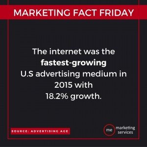 Marketing Fact Friday 1.8