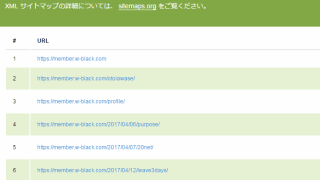 Jetpack Sitemap image5