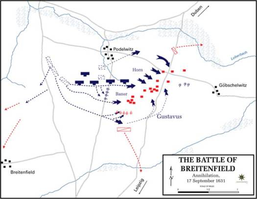 Battle of Breitenfeld – Annihilation, 17 September 1631 Swedish forces in Blue, Catholic army in Red.