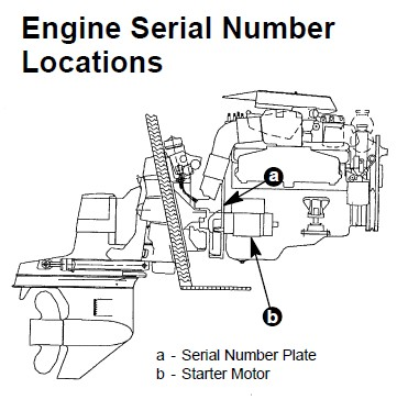 P 0996b43f8037fa5c also Chevy Small Block Firing Order Torque Sequences moreover Opc mr2oc likewise Drivetrain furthermore Chevy 4 3 V6 Engine Diagram Spark Plugs. on 6 cylinder chevy engine numbers