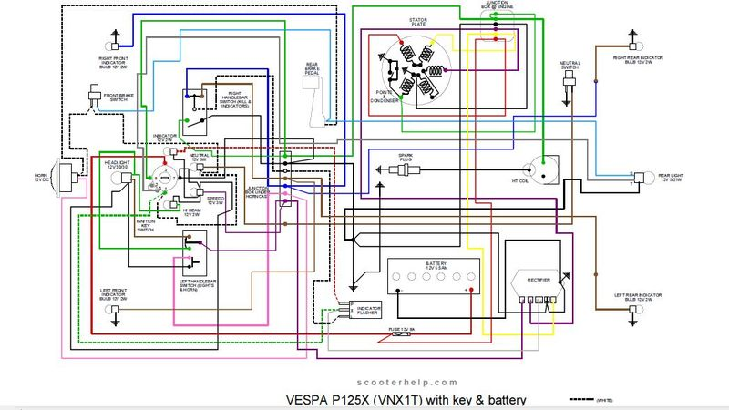 Outstanding Vespa P125X Wiring Diagram Basic Electronics Wiring Diagram Geral Blikvitt Wiring Digital Resources Geralblikvittorg