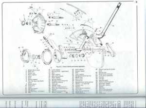Modern Vespa : 1963 Vespa front axel problem