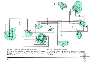 Modern Vespa : Explain VBB AC wiring to me