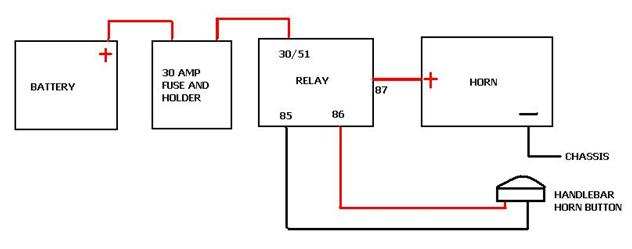 air_horn_wiring_103?resize=632%2C249 wiring diagram for car air horns wirdig readingrat net dixie horn wiring diagram at cos-gaming.co
