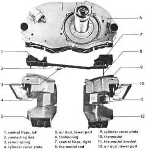 TheSamba :: Beetle  Late ModelSuper  1968up  View topic  1972 Vw bug Overheating