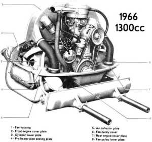 TheSamba :: Beetle  19581967  View topic  Oil bath help
