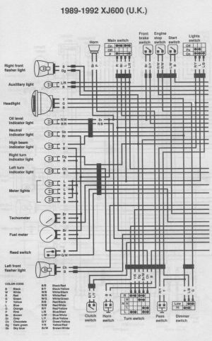 Xj 600 Wiring Diagram  Wiring Library