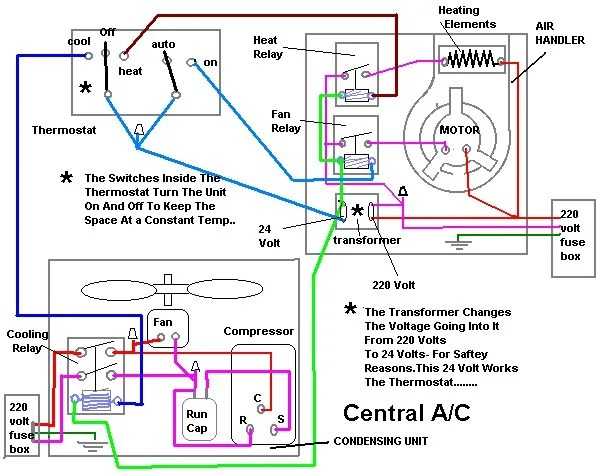 split ac outdoor unit wiring diagram  colorssecurity