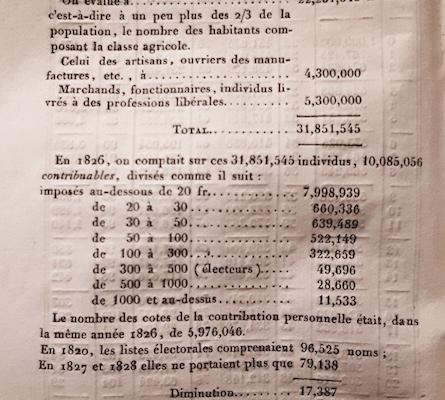 x – + et autres chiffres et statistiques
