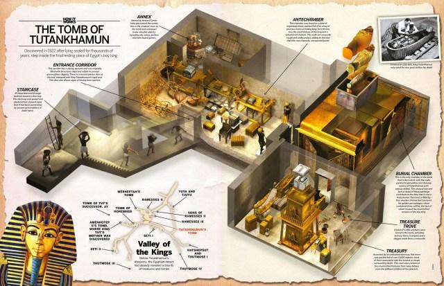 Tutankhamuns_tomb