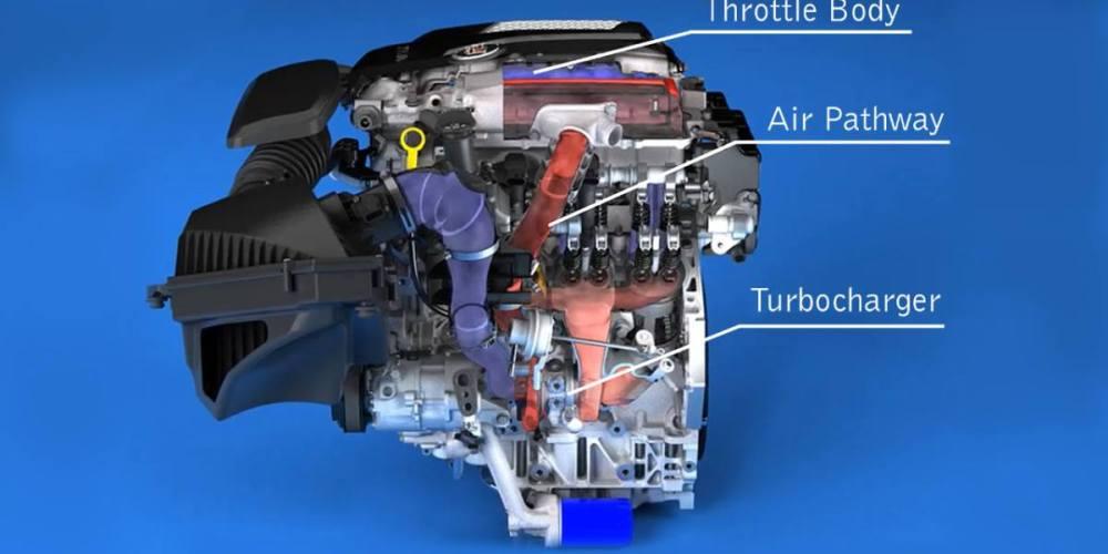 #MiércolesDeMotor: Twin-Turbo V6 Cadillac
