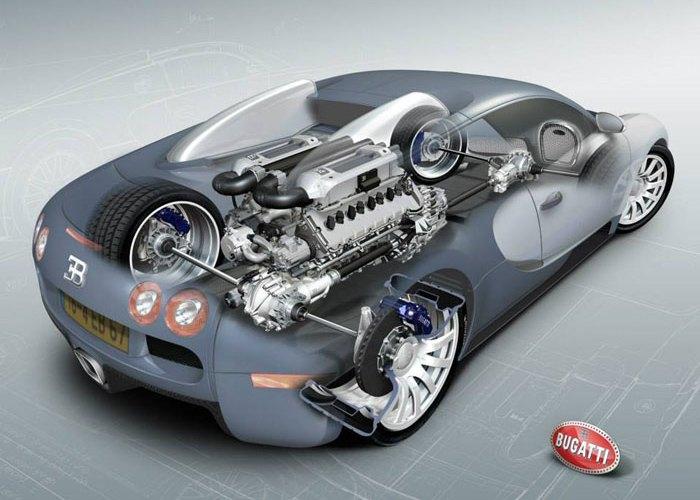 #MiércolesDeMotor – W16 Bugatti Veyron SS