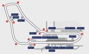 Autodromo Nationale di Monza