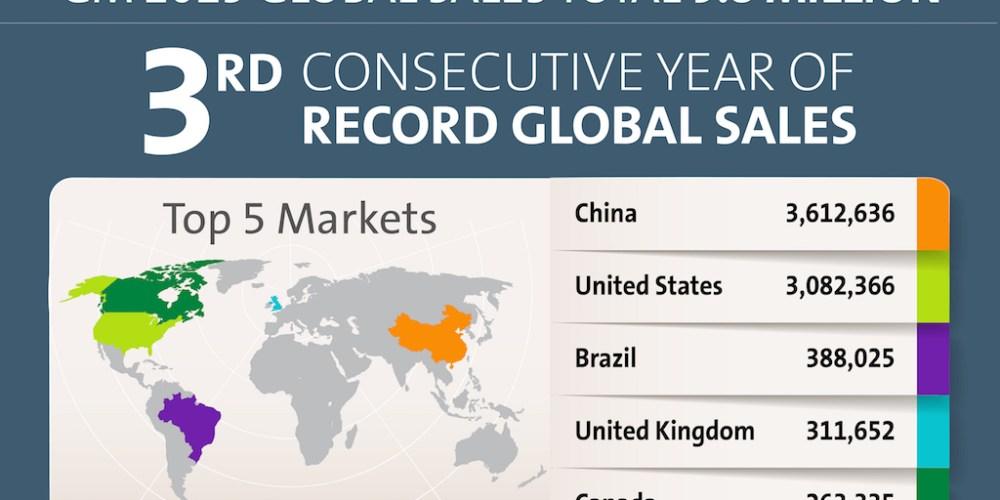 General Motors reporta su tercer año consecutivo en récord Recibidos