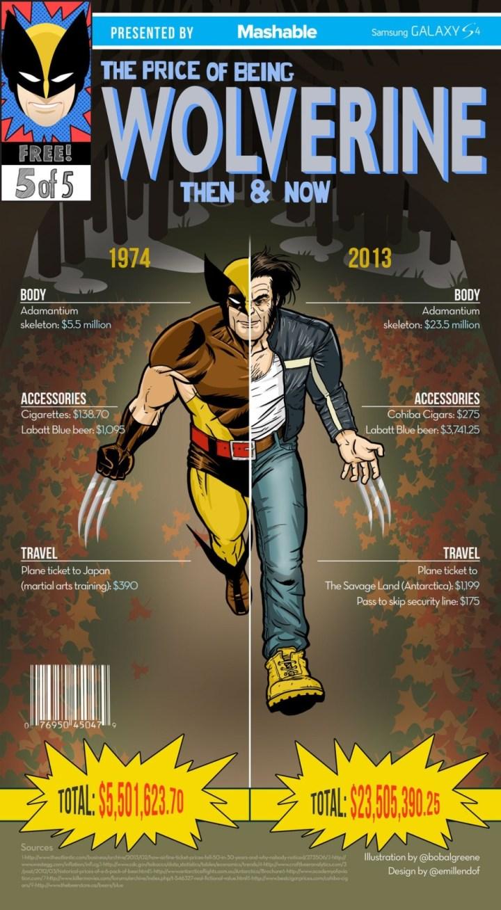 Wolverine-Price-Infographic-930x1689