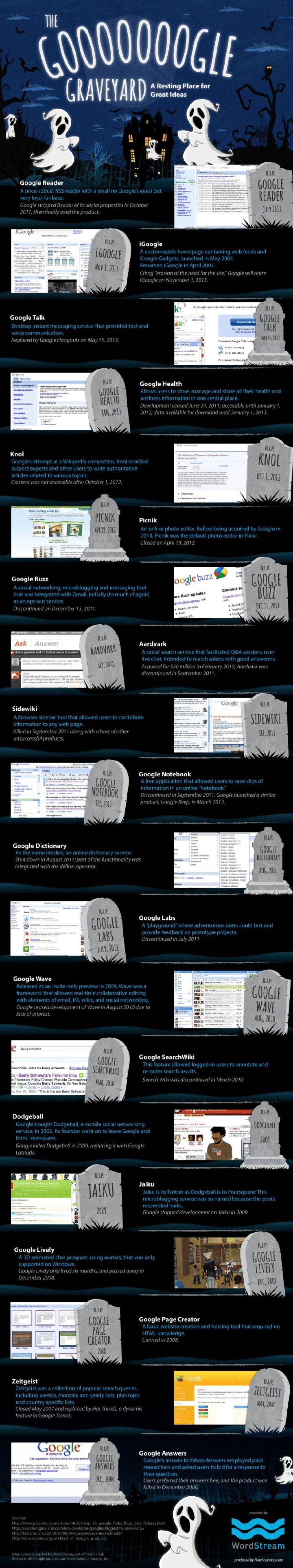 google-graveyard234