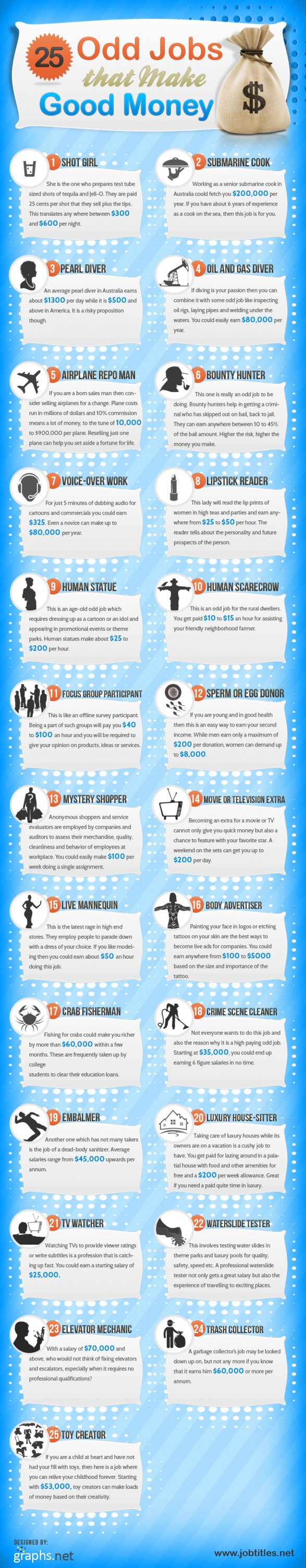 25-odd-jobs-that-make-good-money_50d5a7be86a3f_w587