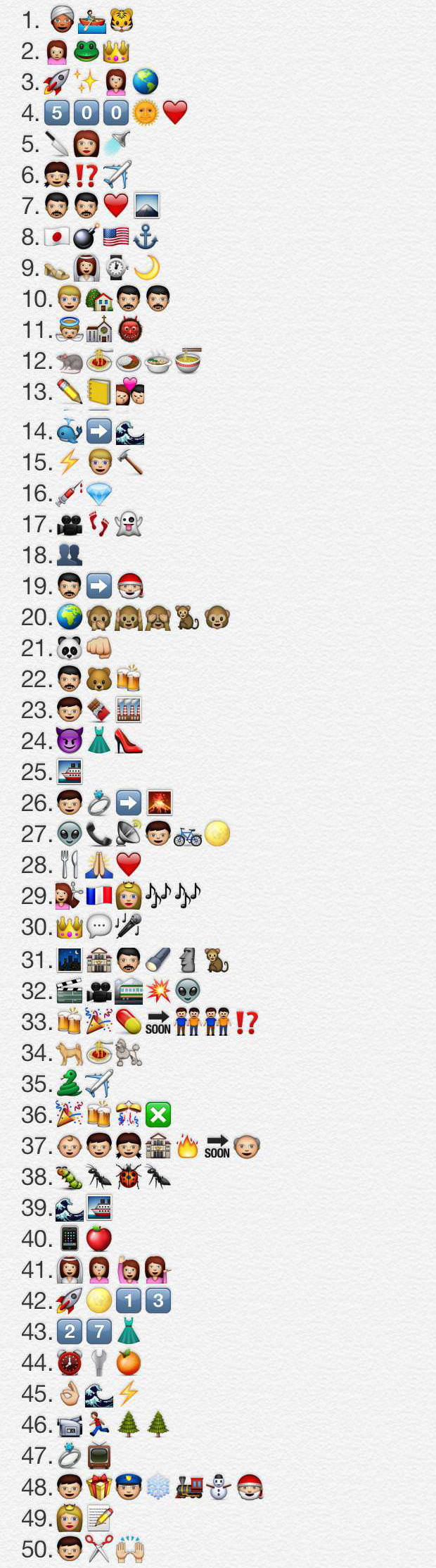 Guess the 50 movie names from Emoticons and smileys | Memolition