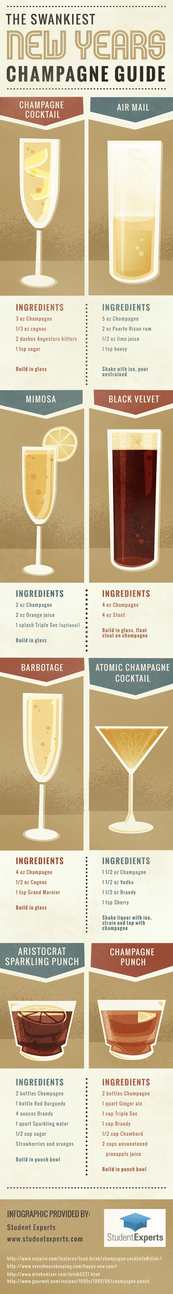 the-swankiest-new-years-champagne-guide_52b4b289acd051