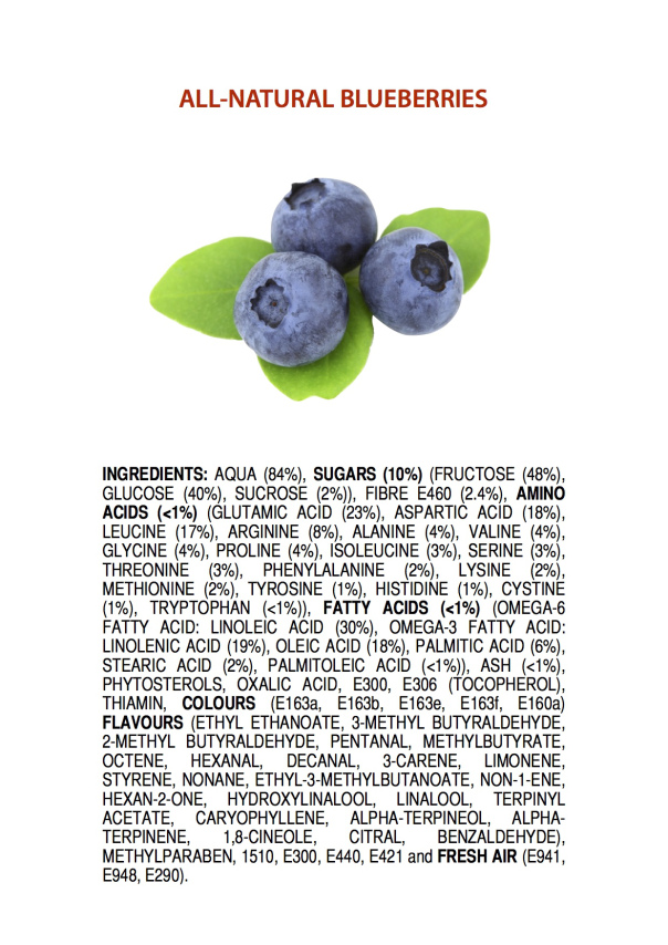 ingredients-of-all-natural-blueberries-poster