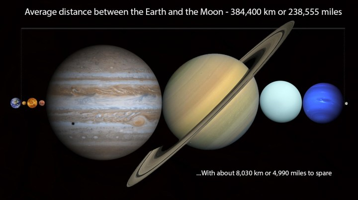 you-can-fit-all-planets-in-our-solar-system-in-space-between-earth-and-moon-diagram-image