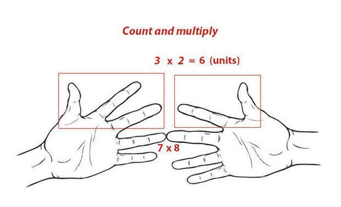 help solve a math problem