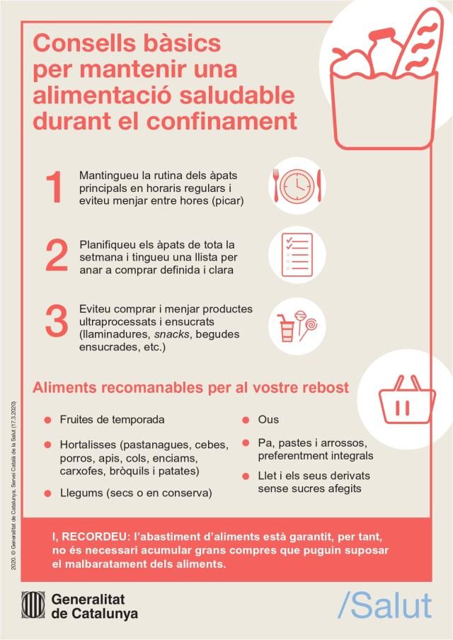Cartell: Consells bàsics per mantenir una alimentació saludable durant el confinament