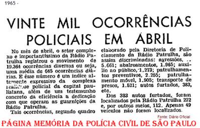 Movimento da capital/SP, do setor de Rádio Patrulha da Polícia do Estado de São Paulo, do mês de abril de 1.965.