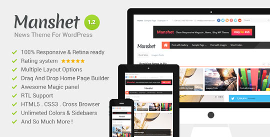 manshet minimalist wordpress theme