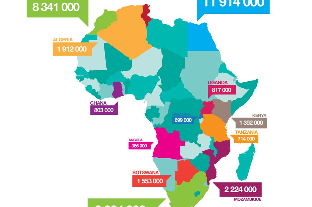 African Union launching an all-Africa passport