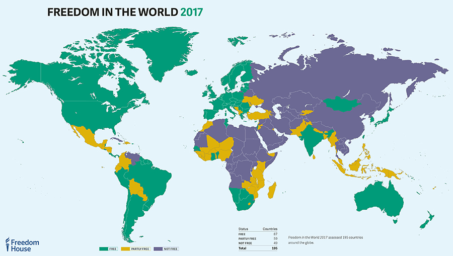 Freedom in countries of the MENA and in the world