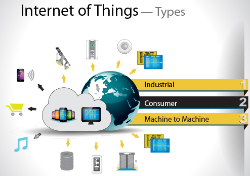 "Internet of Things : More than Smart ""Things"""