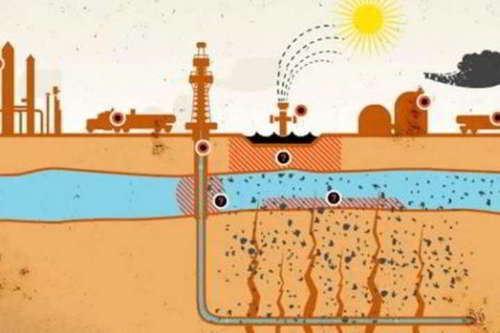 Going for Shale Oil and Gas in Algeria