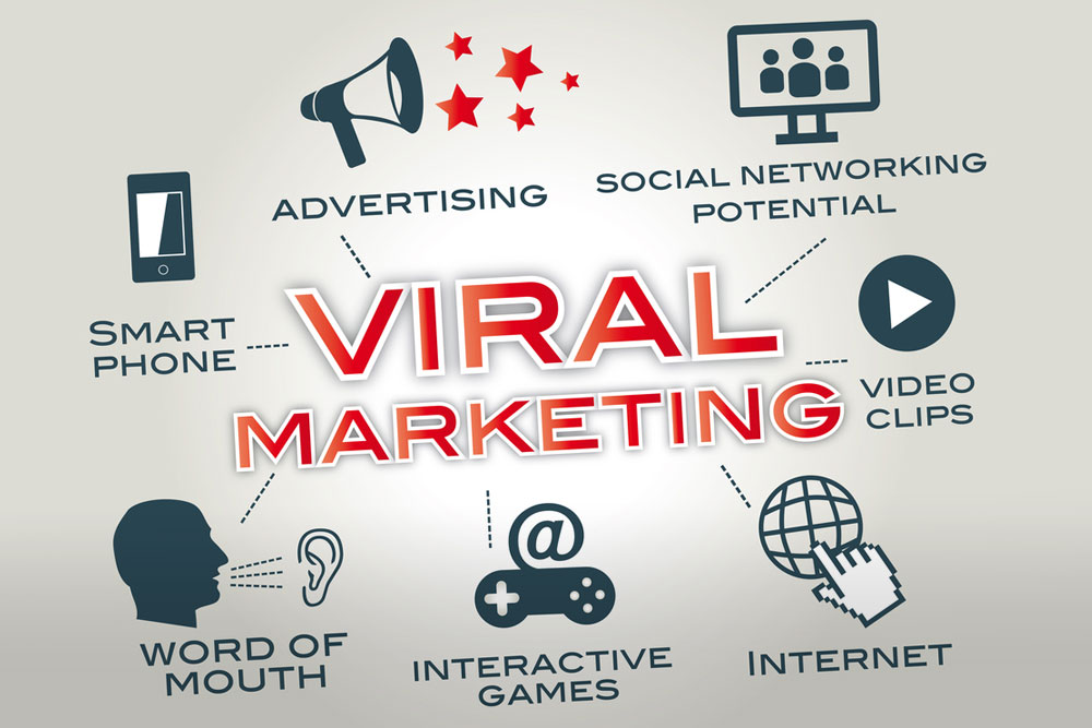 Some of the Best Viral Marketing Techniques You Should Know