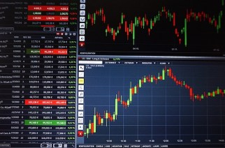 Online Trading: How to Make Trading Work in Your Favor