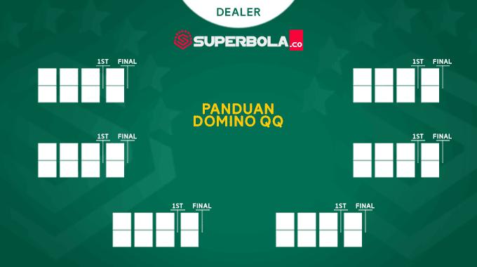 Panduan Lengkap DominoQQ SuperPoker