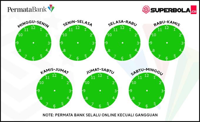 Jadwal bank PermataBank