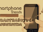 smartphone statistika koristenja