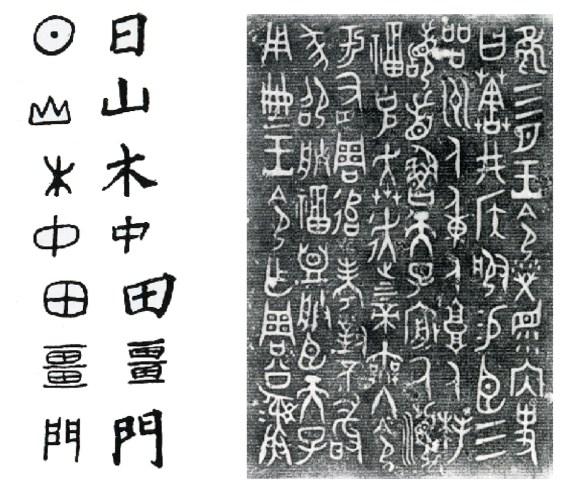 Til venstre. Nogle piktogrammer, der stammer tilbage fra begyndelse af kinesisk skriftsprog har overlevet næsten uændret til i dag; 30 århundreder adskiller tegnene til højre fra dem til venstre. Fra top til bund: sol, bjerg, træ, midten, mark, grænse, dør. Til venstre: Bronze inskription med seglskrift (vestlige Zhou-periode 1028-771 fvt.).