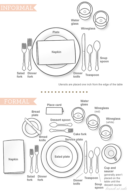 Proper-Table-Setting2